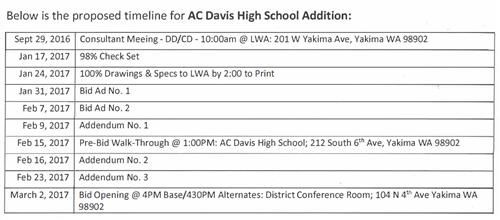 davis addition