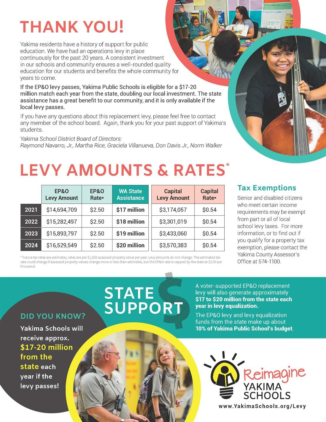 Levy Information Page 2 of 2
