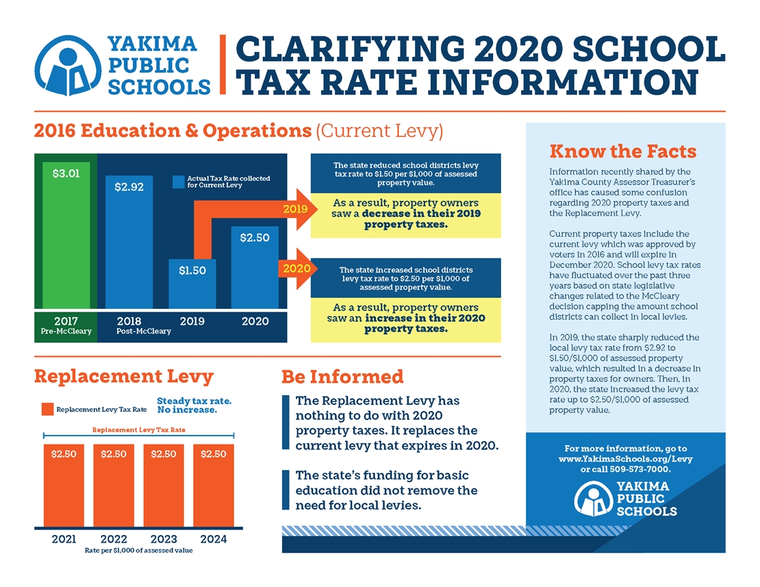 Tax Rate Clarification